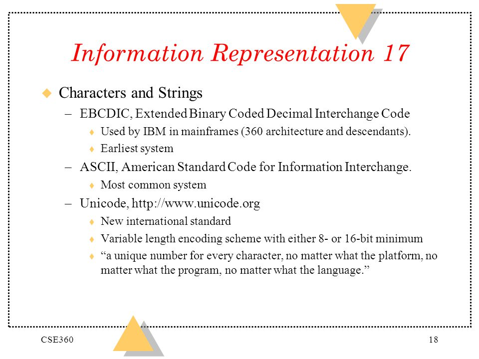 Information Representation 17