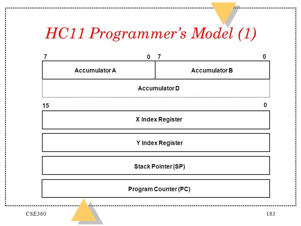 HC11 Programmer's Model (1)