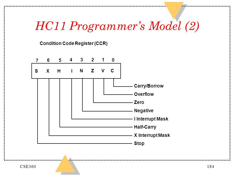 HC11 Programmer's Model (2)