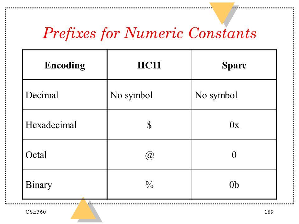 Prefixes for Numeric Constants