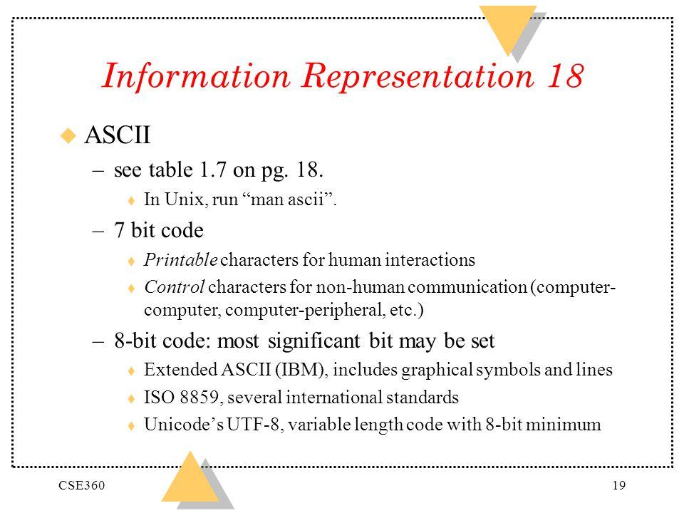 Information Representation 18