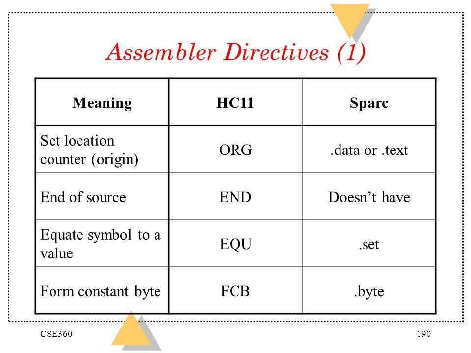 Assembler Directives (1)