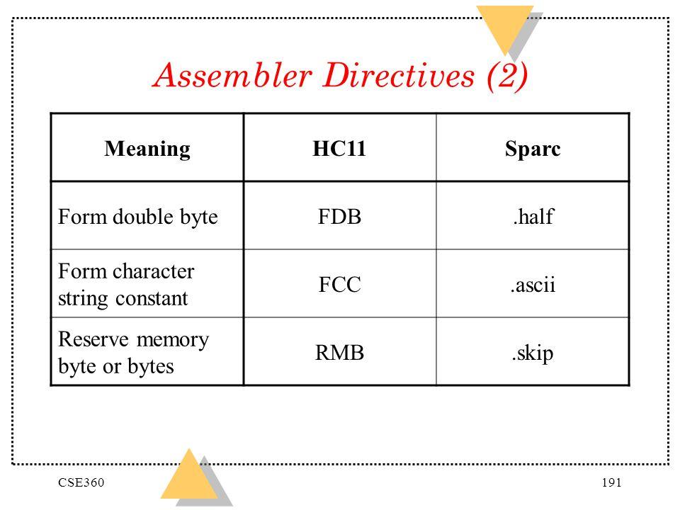 Assembler Directives (2)