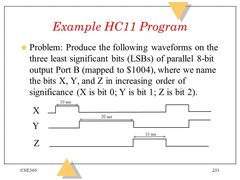 Example HC11 Program