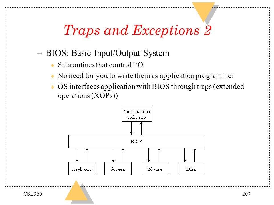 Traps and Exceptions 2 BIOS: Basic Input/Output System