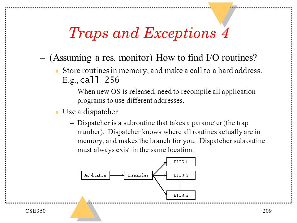 Traps and Exceptions 4 (Assuming a res. monitor) How to find I/O routines