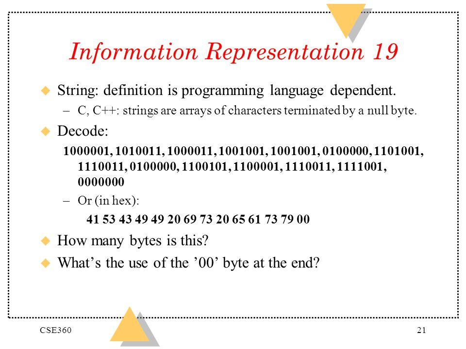 Information Representation 19