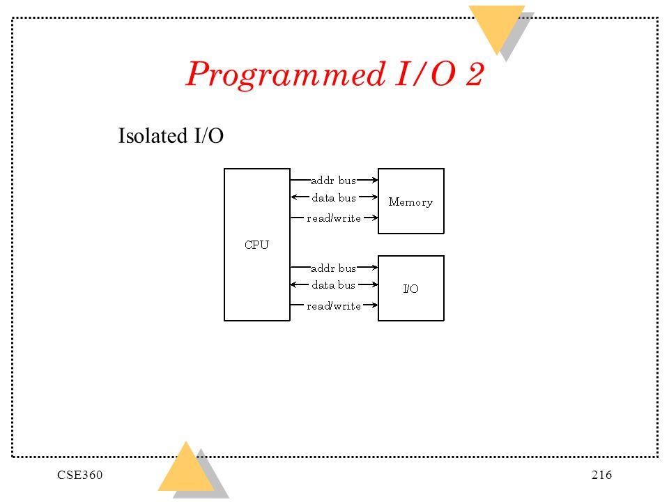 Programmed I/O 2 Isolated I/O CSE360
