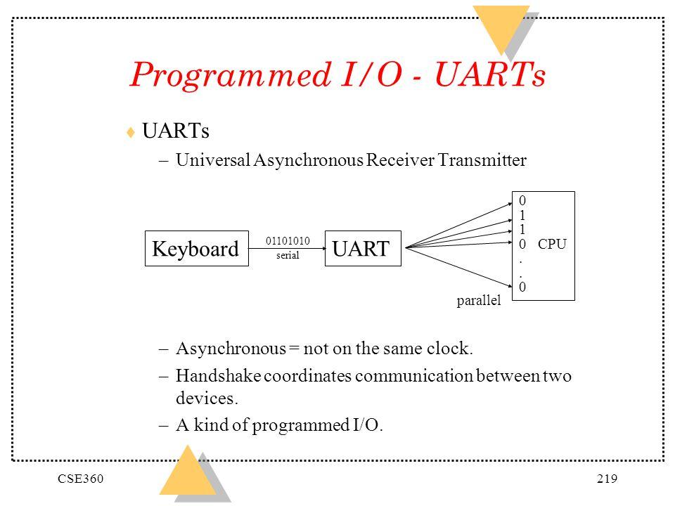 Programmed I/O - UARTs UARTs Keyboard UART