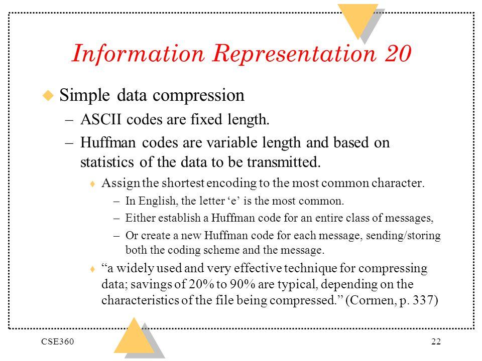 Information Representation 20