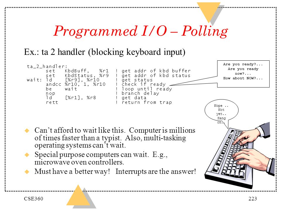 Programmed I/O – Polling