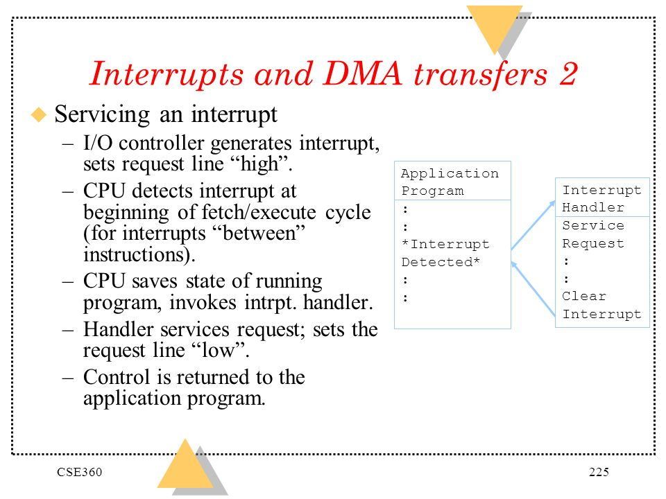 Interrupts and DMA transfers 2