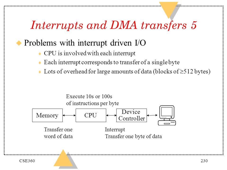 Interrupts and DMA transfers 5
