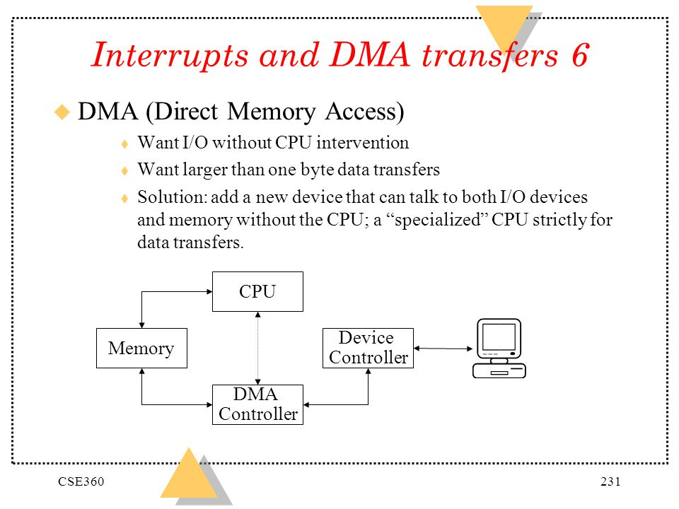 Interrupts and DMA transfers 6
