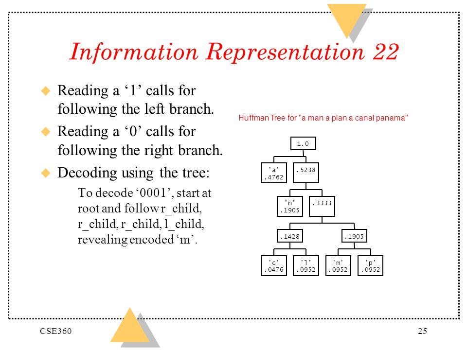 Information Representation 22