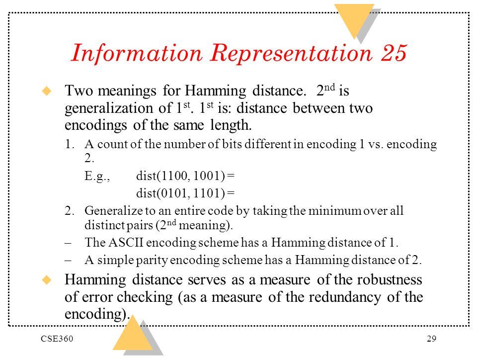 Information Representation 25