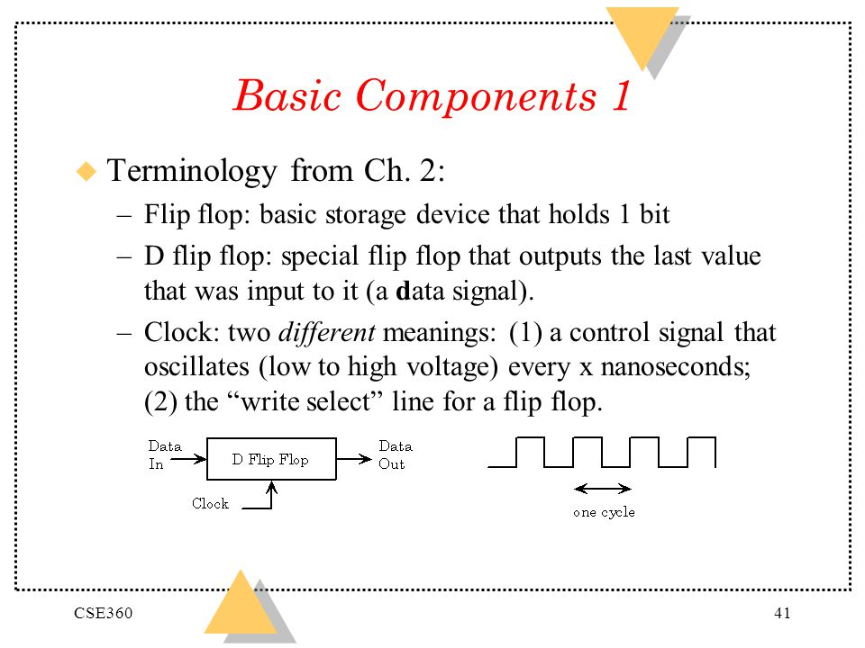 Basic Components 1 Terminology from Ch. 2: