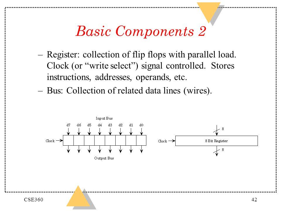 Basic Components 2
