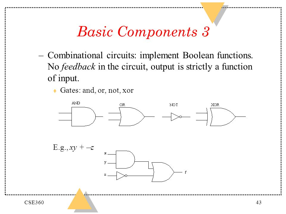Basic Components 3 Combinational circuits: implement Boolean functions. No feedback in the circuit, output is strictly a function of input.