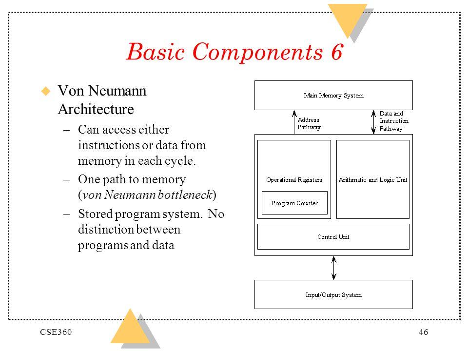 Basic Components 6 Von Neumann Architecture