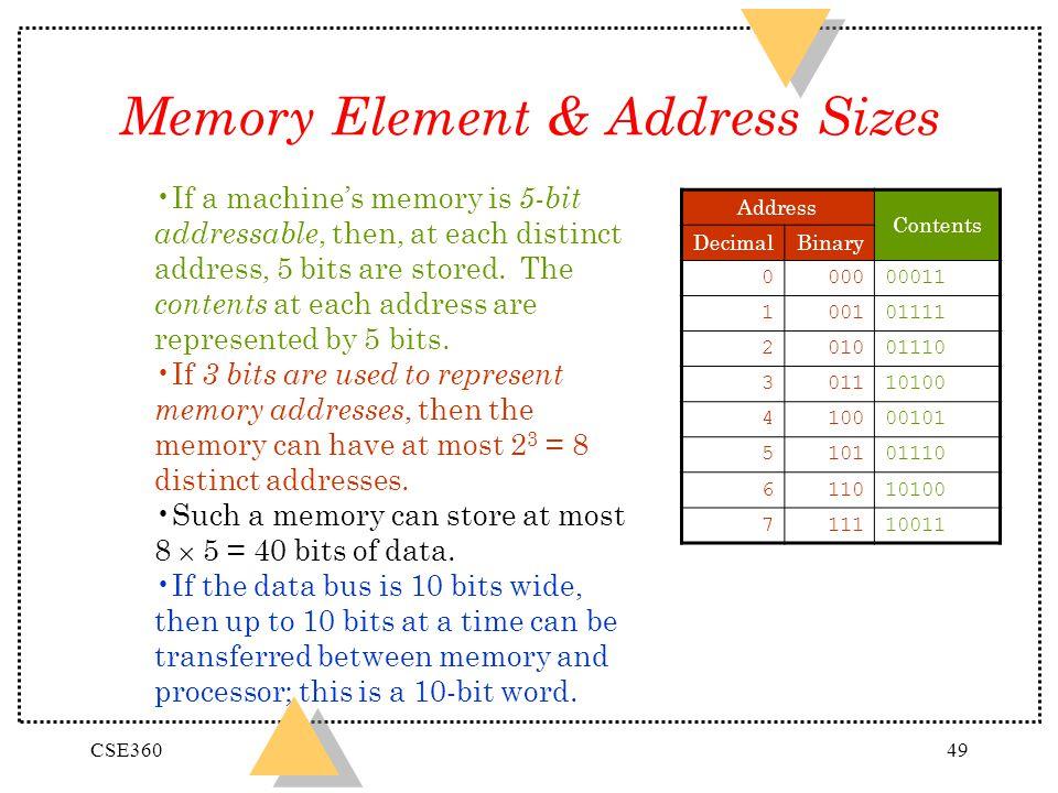 Memory Element & Address Sizes