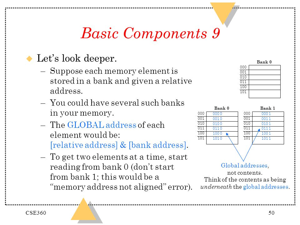 Basic Components 9 Let's look deeper.