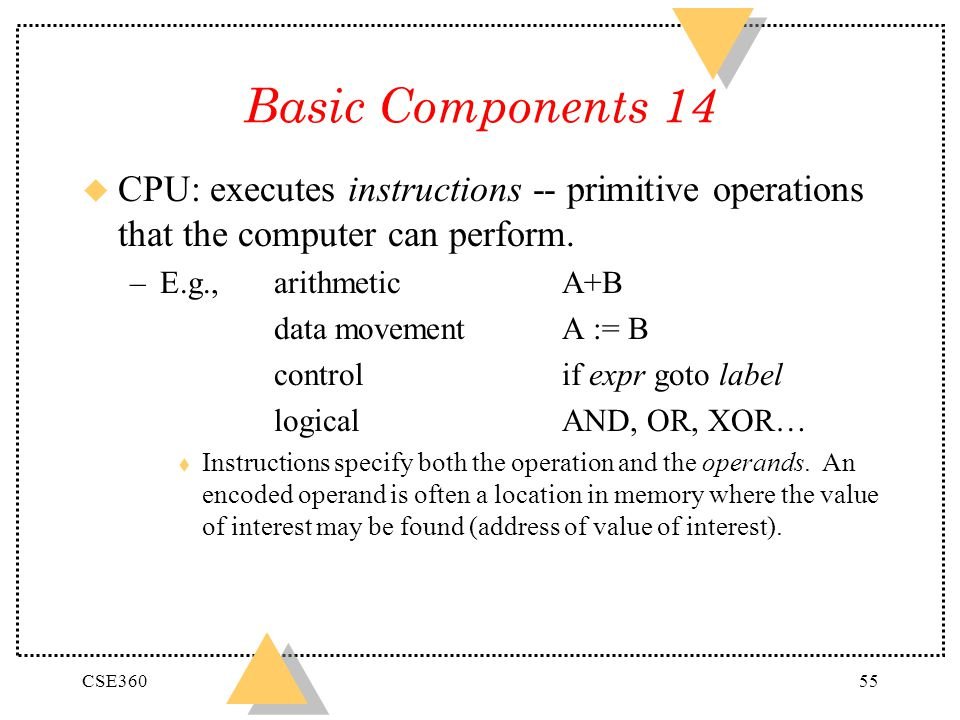 Basic Components 14 CPU: executes instructions -- primitive operations that the computer can perform.