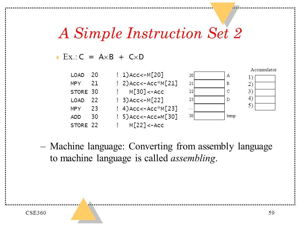 A Simple Instruction Set 2