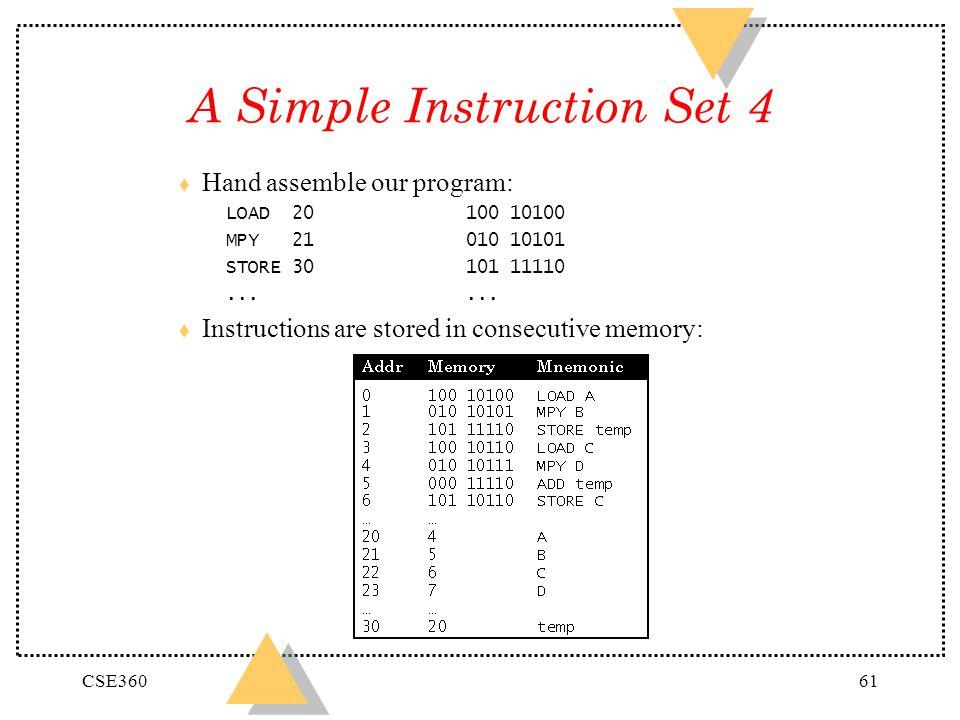 A Simple Instruction Set 4