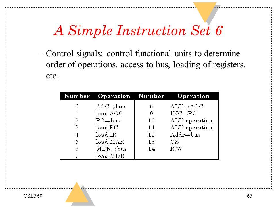 A Simple Instruction Set 6
