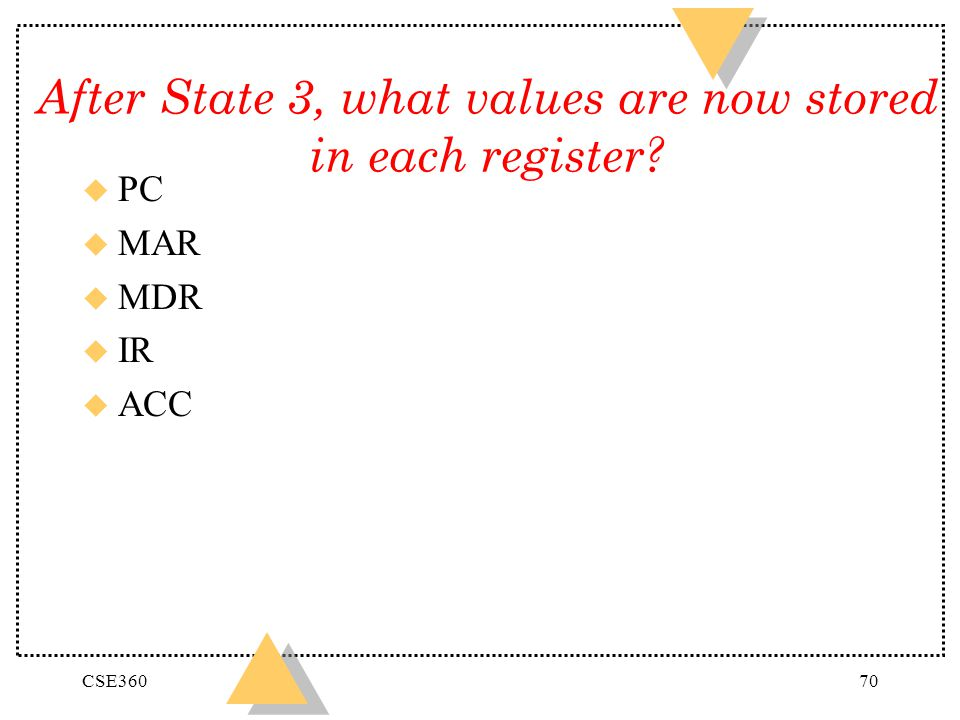 After State 3, what values are now stored in each register
