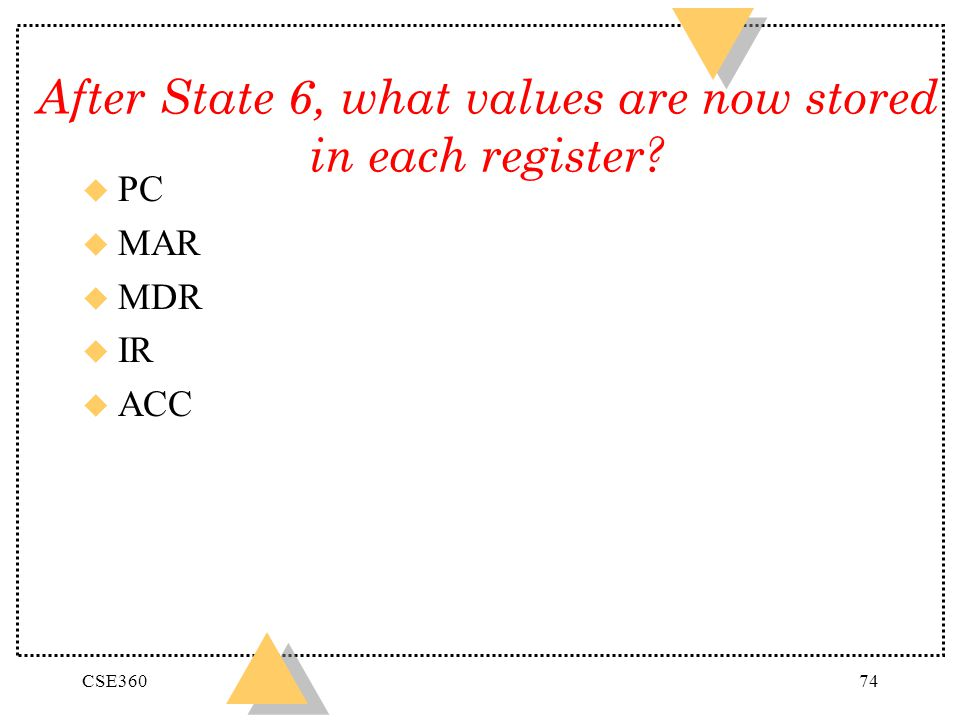 After State 6, what values are now stored in each register