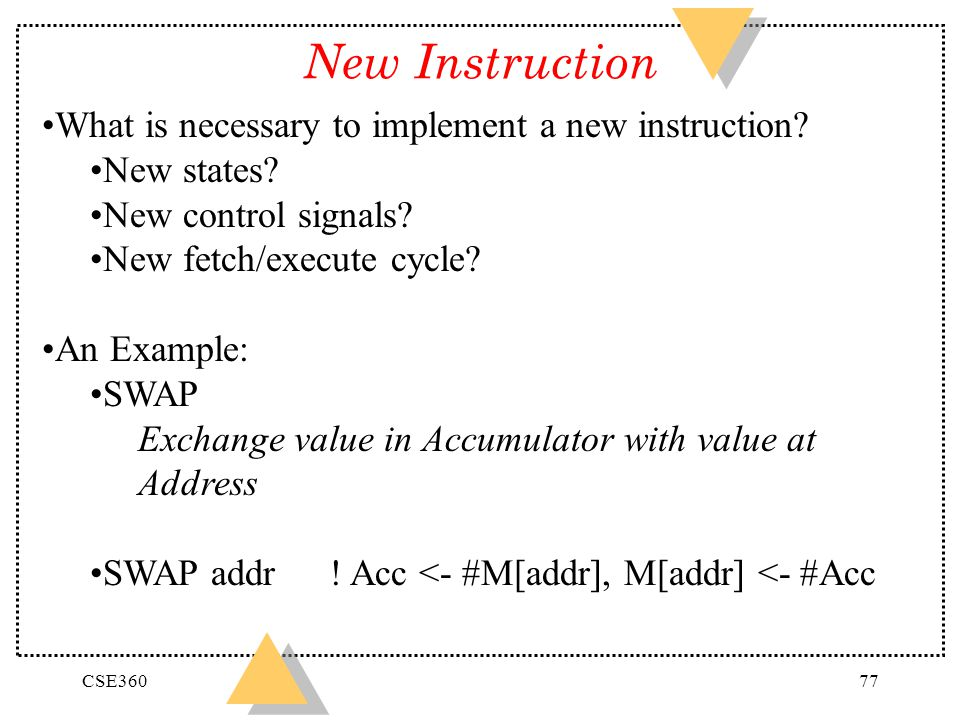 New Instruction What is necessary to implement a new instruction