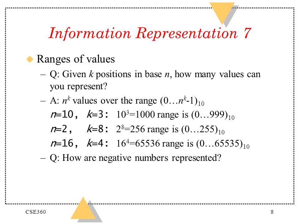 Information Representation 7