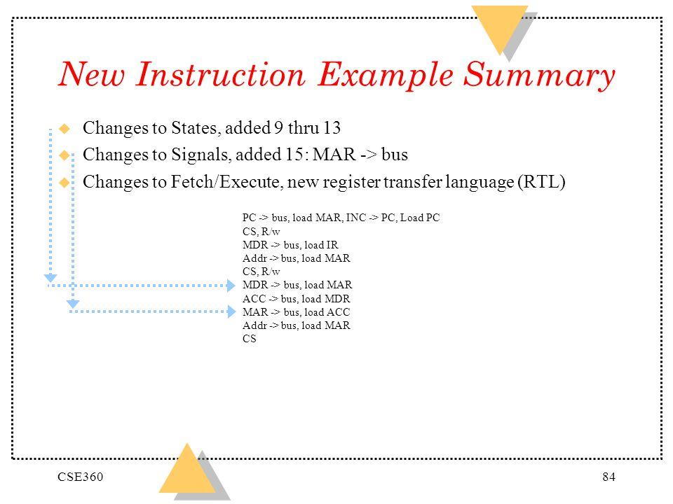 New Instruction Example Summary