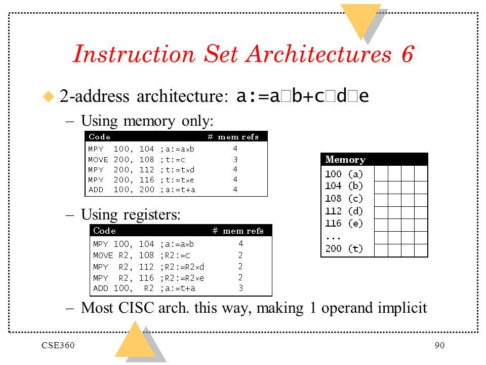 Instruction Set Architectures 6