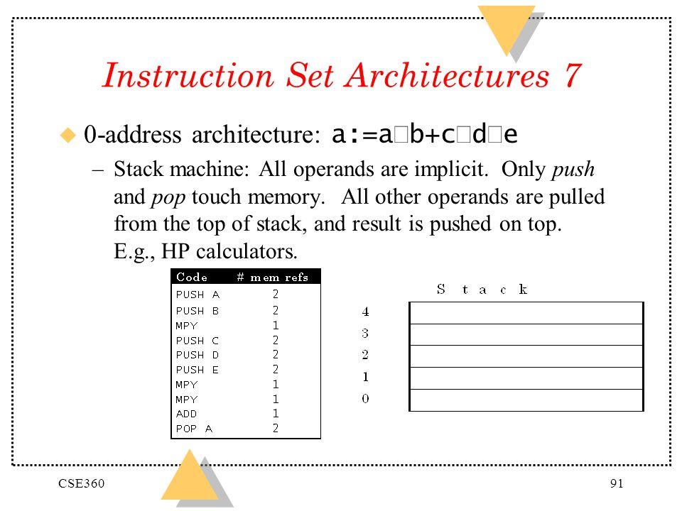 Instruction Set Architectures 7