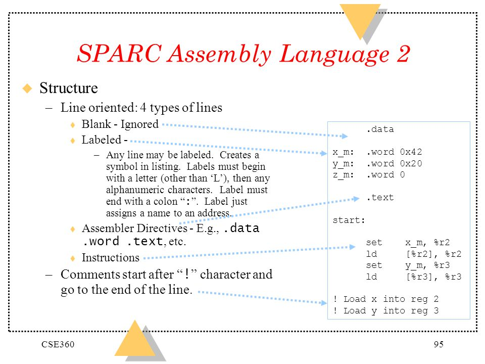 SPARC Assembly Language 2