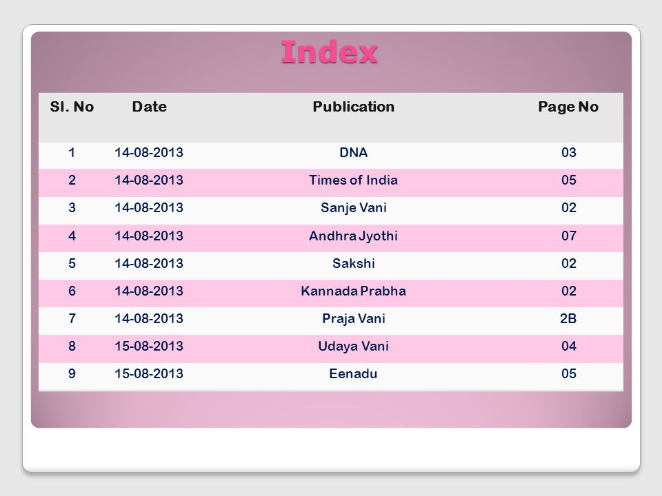 Index Sl. No Date Publication Page No 1 14-08-2013 DNA 03 2