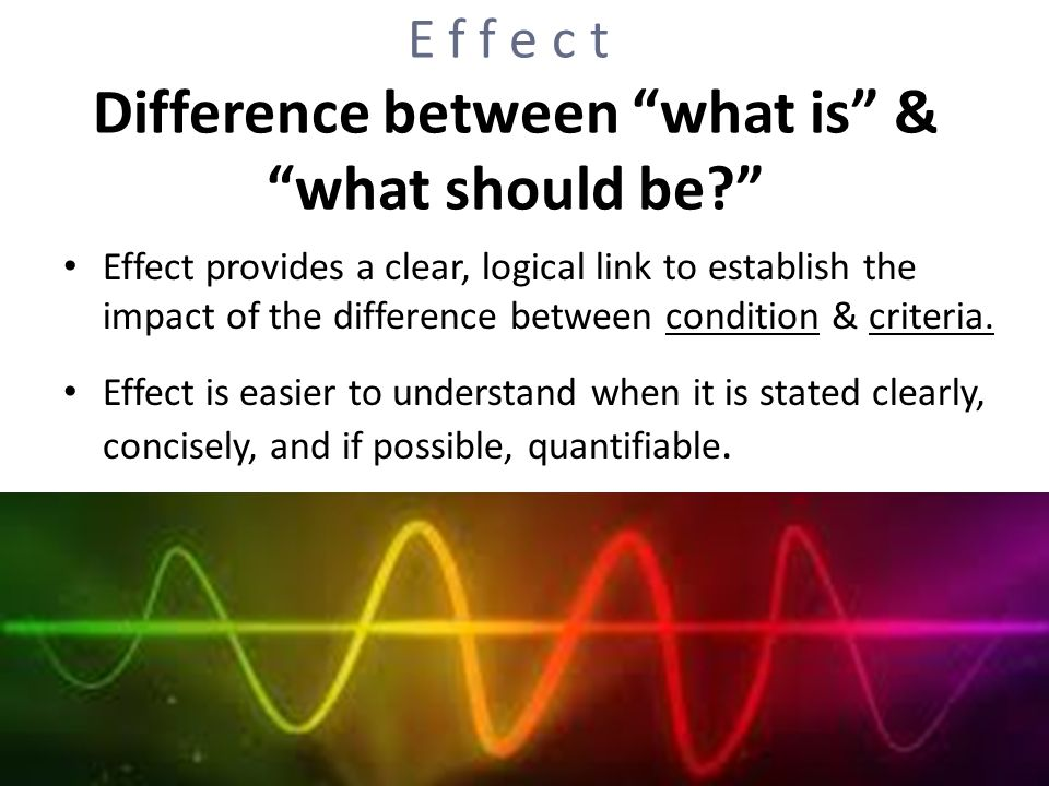 Effect Difference between what is & what should be