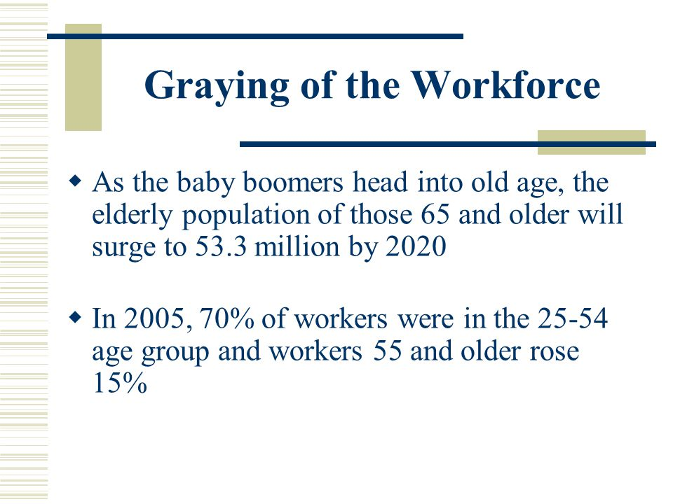 Graying of the Workforce