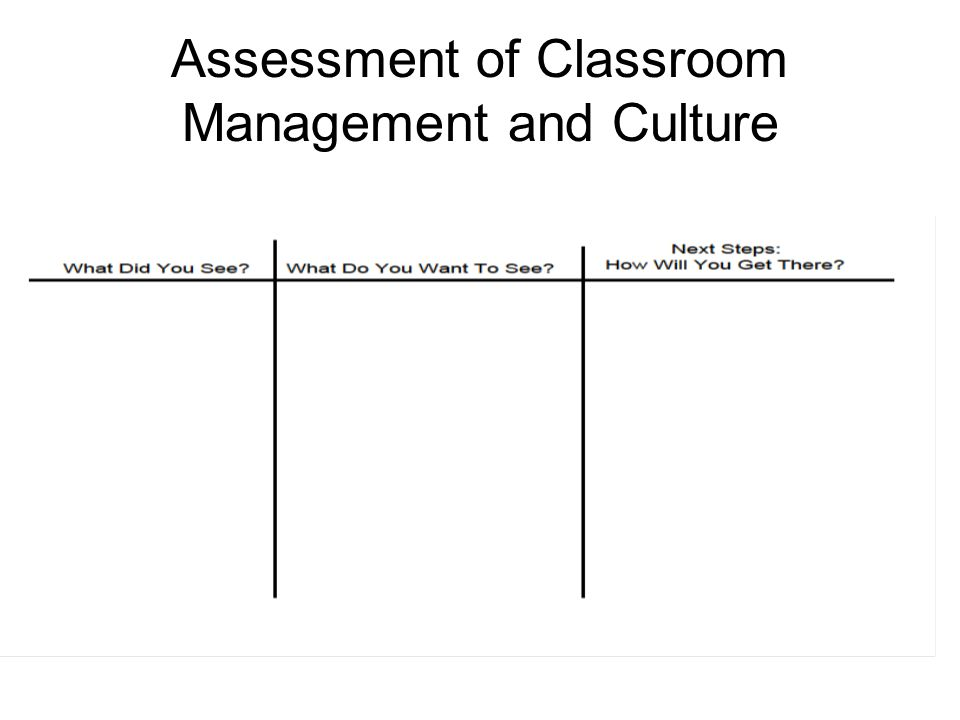Assessment of Classroom Management and Culture
