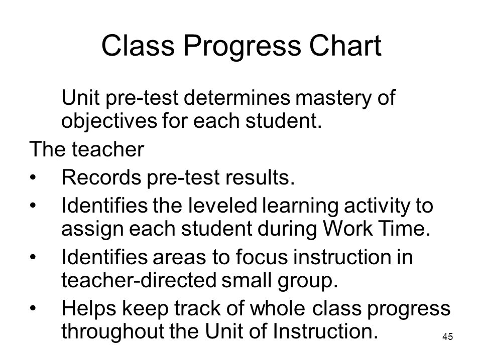 Class Progress Chart Unit pre-test determines mastery of objectives for each student. The teacher.
