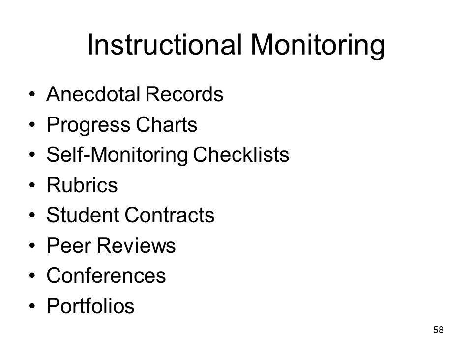 Instructional Monitoring