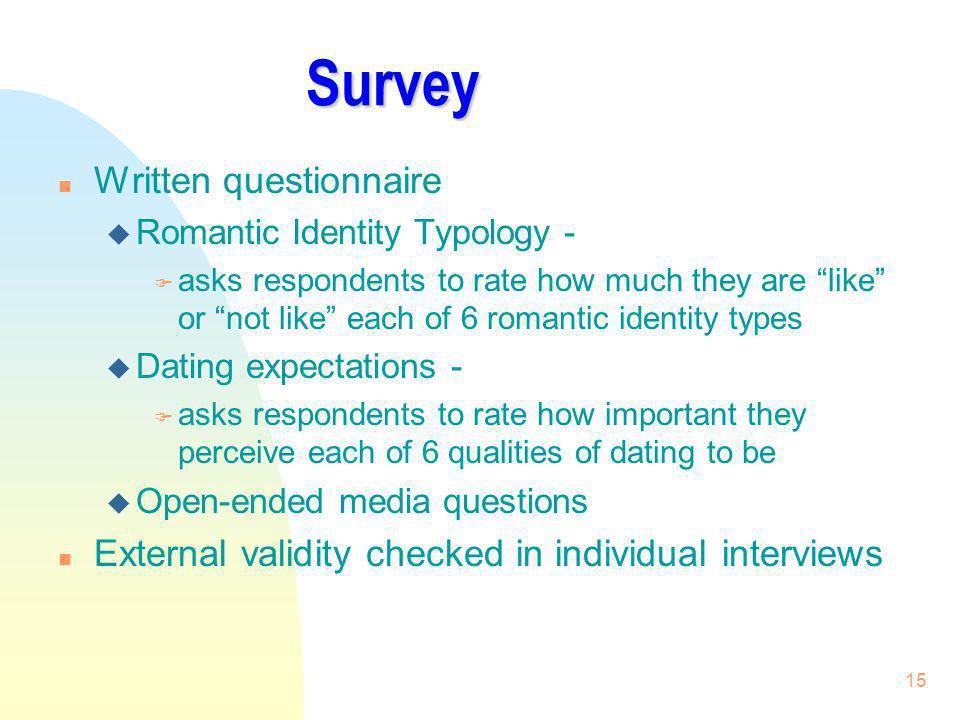 Survey Written questionnaire