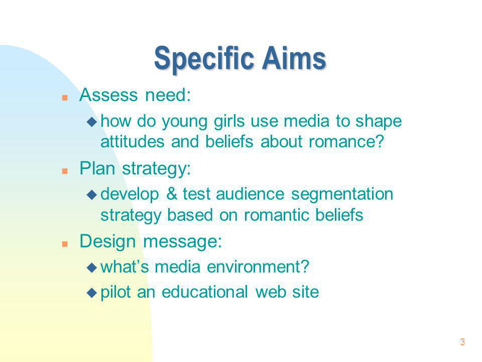 Specific Aims Assess need: Plan strategy: Design message: