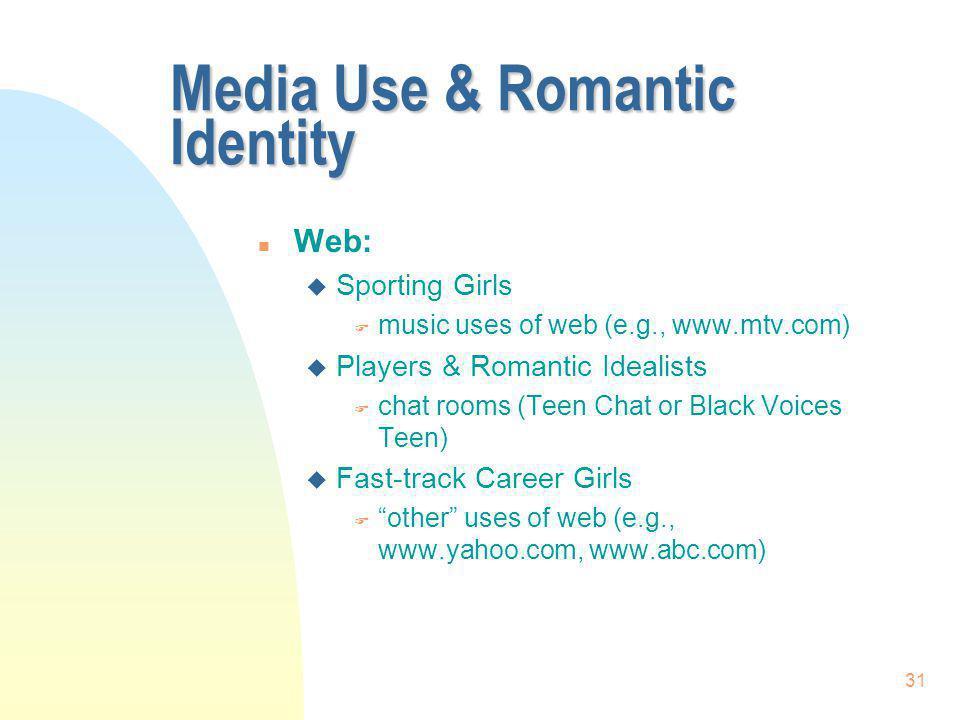 Media Use & Romantic Identity