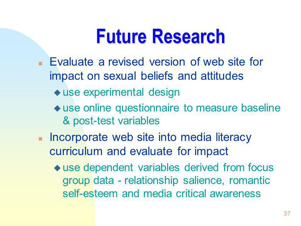 3/31/2017 Future Research. Evaluate a revised version of web site for impact on sexual beliefs and attitudes.