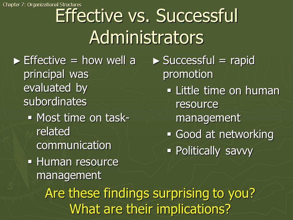 Effective vs. Successful Administrators