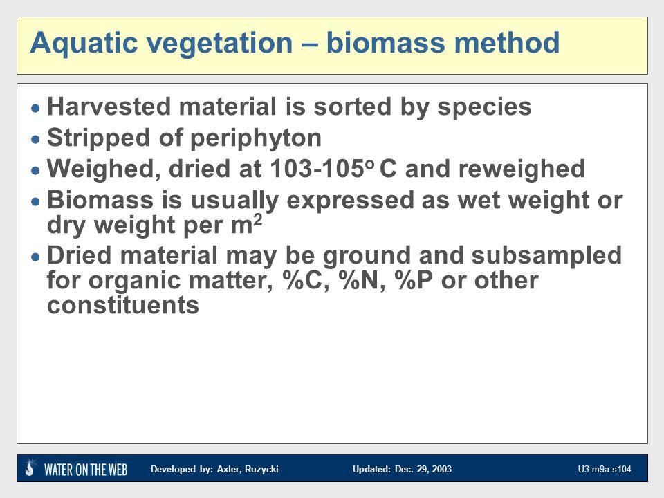 Aquatic vegetation – biomass method